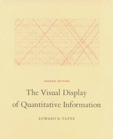 visual-display-quantitative-information-tufte